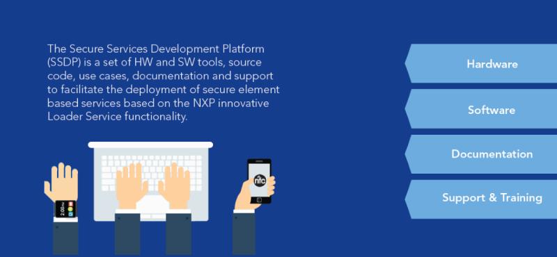 Secure Services Development Platform - MobileKnowledge