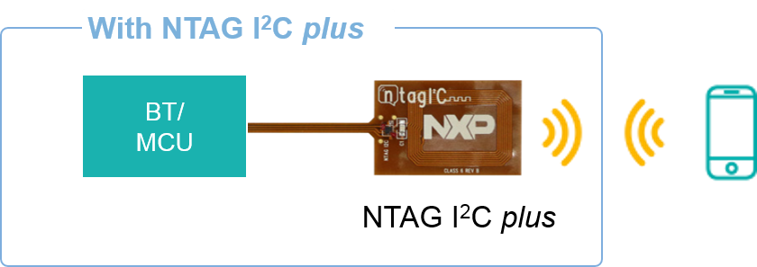 BLE pairing with the NTAG I2C plus kit for Arduino pinout